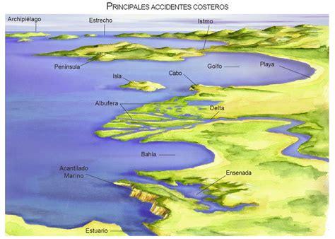 accidentes geograficos de america accidentes costeros de colombia mapa