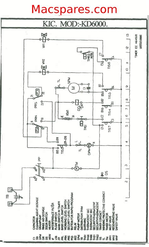 kitchenaid dishwasher wire diagram free wiring