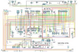 wiring diagrams 308 365 400i 512