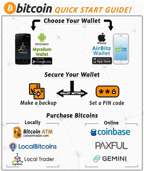 bitcoin quick how to get bitcoin quick image collections how to guide