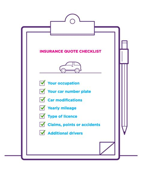 Insurance Quotes Drivers by Named Driver Car Insurance Moneysupermarket Autos Post