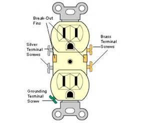 conventional electrical outlet
