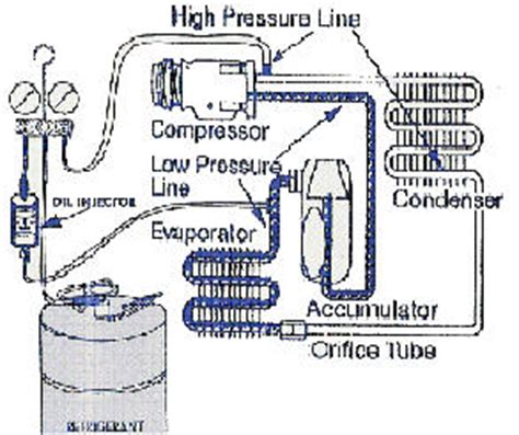 Tlc Plumbing San Diego by Central Plumbing Heating Air Conditioning San Diego