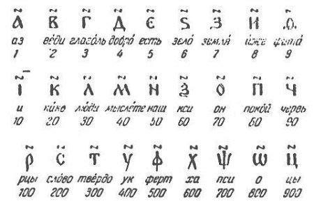 imagenes letras egipcias heggie blog letras egipcias