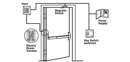 duprin 99 template duprin ept 10 wiring diagram 32 wiring diagram