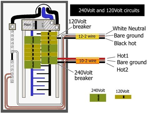 220 circuit breaker wiring diagram 220 circuit breaker wiring diagram inside 220 wiring