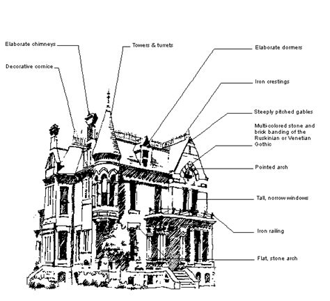 gothic revival characteristics the helpful art teacher making gingerbread houses they