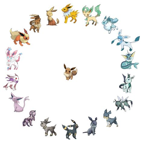 evolution tpe eevee evolutions can you name all their types pokemon eevee evolutions pok 233 mon