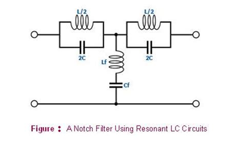 inductor notch filter inductor notch filter 28 images filters and tuned lifiers ppt hilbert space passive