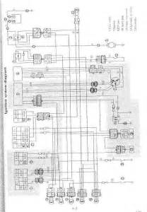 polaris cdi ignition wiring diagram polaris uncategorized free wiring diagrams