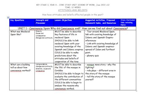 layout of schemes of work detailed planning powerful learning what do i want