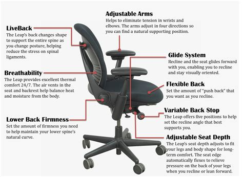parts of an office desk steelcase leap 1 office chair office chair parts diagram