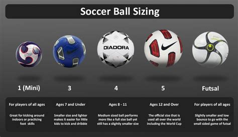 Bola Sepak Soccerball Size5 6 handaki site handaki