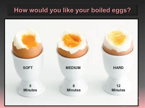 english training different ways to cook eggs