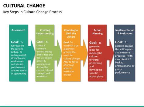 cultural change powerpoint template sketchbubble