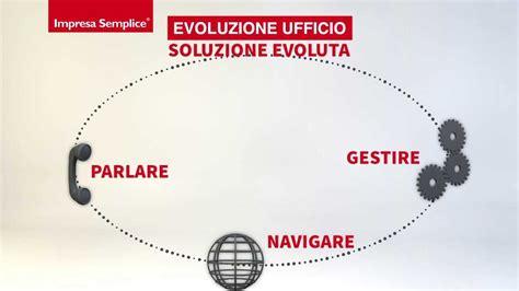 evoluzione ufficio impresa semplice evoluzione ufficio la soluzione