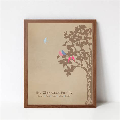 loss of gift infant loss sympathy gift print stillbirth loss of miscarriage baby remembrance