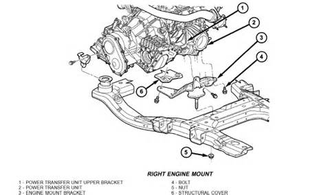 Chrysler Pacifica Motor Mount Replacement How Difficult Is It To Replace The Motor In A Chrysler