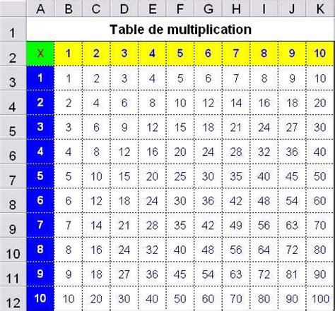application table de multiplication table de multiplication remplir search results
