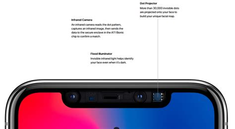 structured light sensor camera apple s face id for iphone x uses advanced machine