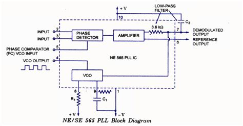 block diagram of pll phase locked loop ic s learn easy yourself