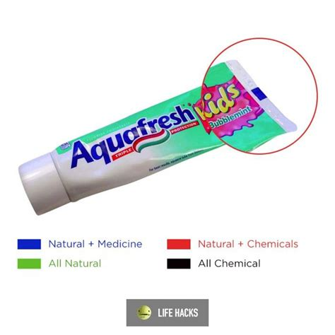 colors on toothpaste toothpaste colors color code toothpaste fresh color code