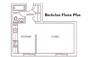 Bathroom Sizes And Layouts apartment layouts