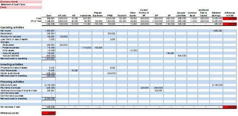 cash flow schedule template statement of flows free excel template