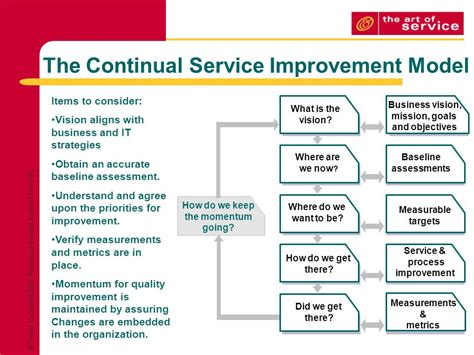 continual service improvement template gallery templates