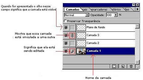 criando layout web no photoshop julio battisti artigos e tutoriais gratuitos venda de