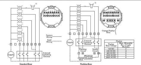 bandonhospital wiring diagram exles
