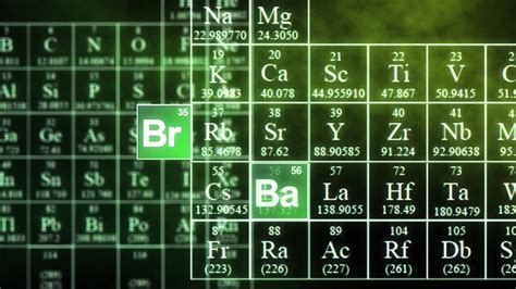 Breaking Bad Periodic Table by Breaking Bad Periodic Table Symbols