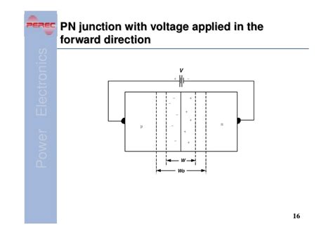 pn junction explained pn junction diode explanation 28 images pn junction diode forward and bias characteristics