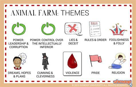 Themes Of The Story Animal Farm | animal farm theme of violence