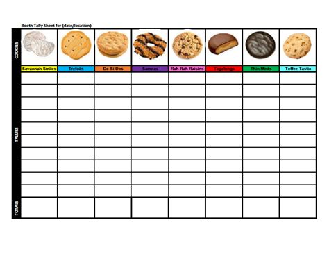 scout order form template scout cookies order form