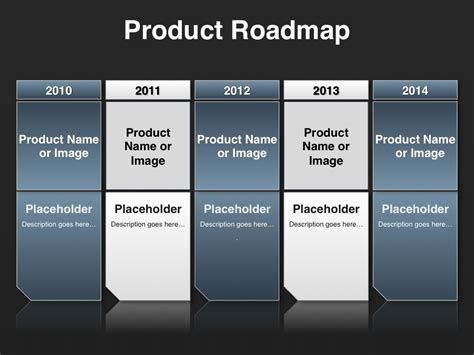 product roadmap presentation template investor presentation template at four quadrant