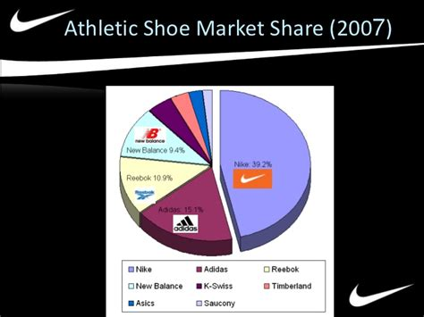 basketball shoe market nayk business policy