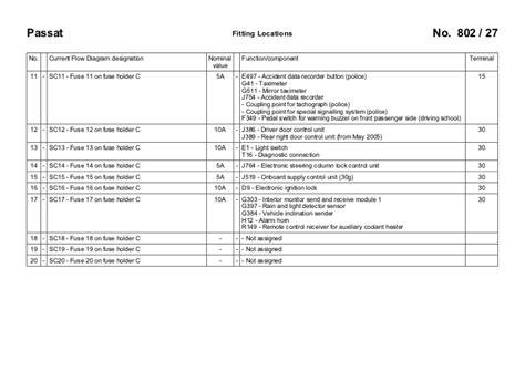 accident recorder 1985 volkswagen passat engine control vw passat b6 3c 2005 fuses overview