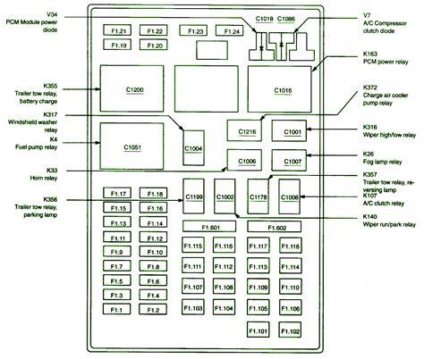 1999 f250 door lock diagram autos post