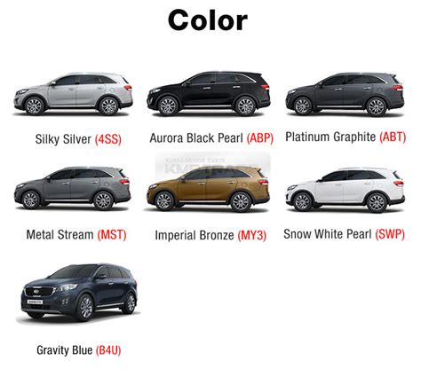 Kia Optima Touch Up Paint Magic Tip Car Paint Touch Up Scratch Remover Kits For Kia