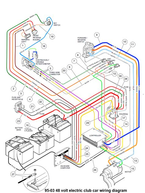 club car ignition wiring diagram circuit and schematics