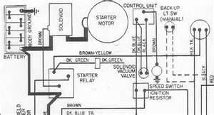 wiring diagrams for 73 duster get free image about wiring diagram