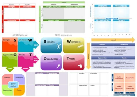 design elements matrices matrices swot and tows matrix 17 best images about management swot and tows matrix