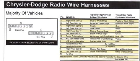 2000 chrysler concorde stereo wiring diagram wiring