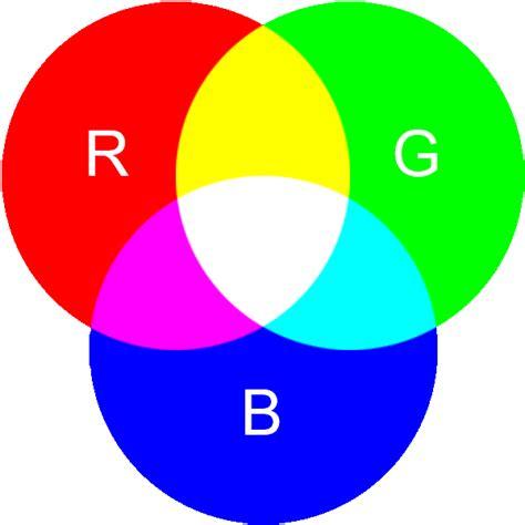 Led Akan Menyala Biru Merah Hijau Rgb teori warna dasar yang wajib diketahui untuk fotografer