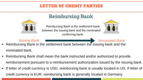 Why Reimbursing Bank In Letter Of Credit letter of credit basics to letters of credit