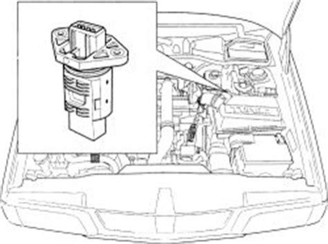 repair guides electronic engine controls mass airflow meter autozonecom