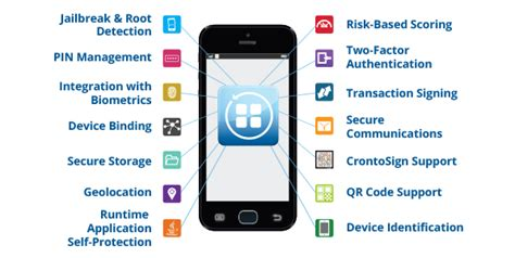 Compro Mobile Apps Advance vasco s solutions for mobile security authstrong