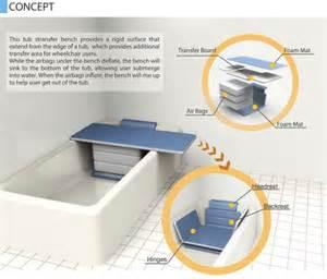 Bathtubs For Elderly Transfer Bench On Pinterest
