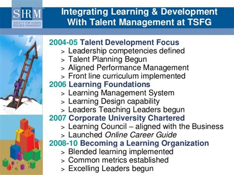 the lms guidebook learning management systems demystified books barber integrated talent management